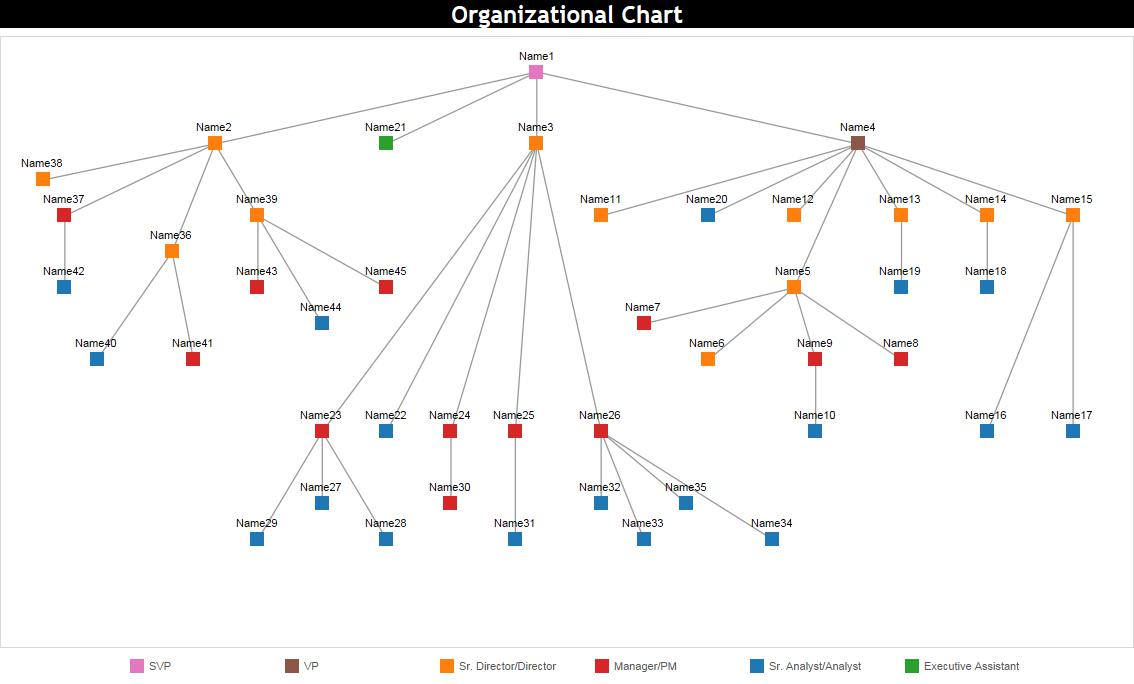 Org chart in tableau data knight rises ccuart Gallery